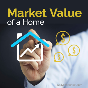 Market Value of a Home